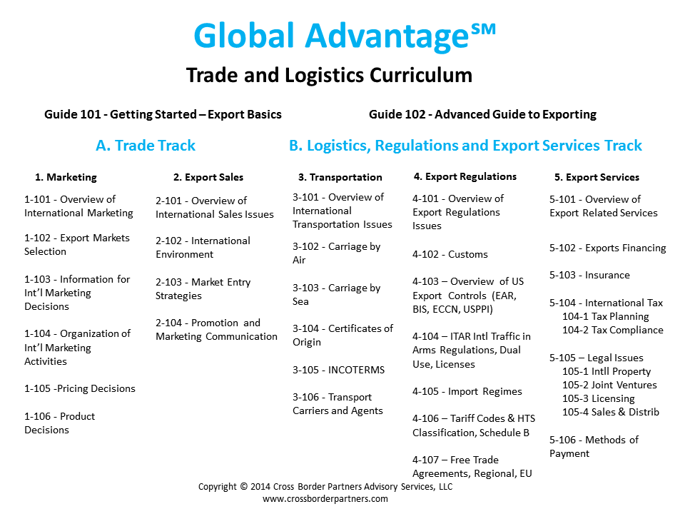 Global_Advantage_Curriculum_CBP_Track_Summary_02_01_2014_Screen_Shot